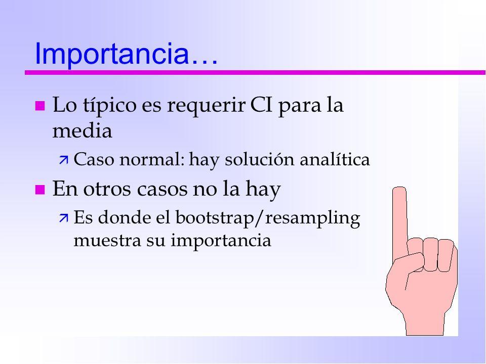 Importancia… n Lo típico es requerir CI para la media ä Caso normal: hay solución analítica n En otros casos no la hay ä Es donde el bootstrap/resampl