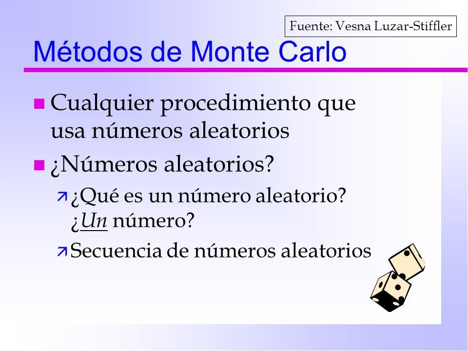 Métodos de Monte Carlo n Cualquier procedimiento que usa números aleatorios n ¿Números aleatorios? ä ¿Qué es un número aleatorio? ¿ Un número? ä Secue