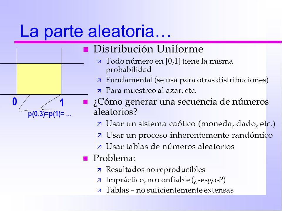 La parte aleatoria… n Distribución Uniforme ä Todo número en [0,1] tiene la misma probabilidad ä Fundamental (se usa para otras distribuciones) ä Para