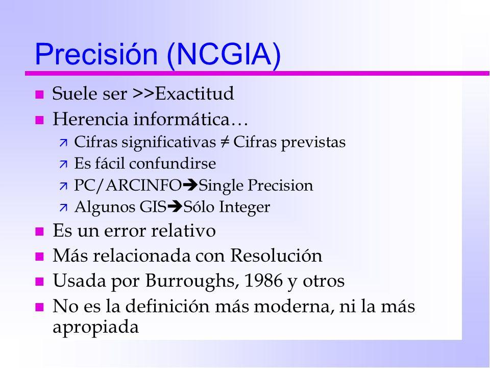 Precisión (NCGIA) n Suele ser >>Exactitud n Herencia informática… ä Cifras significativas Cifras previstas ä Es fácil confundirse ä PC/ARCINFO Single