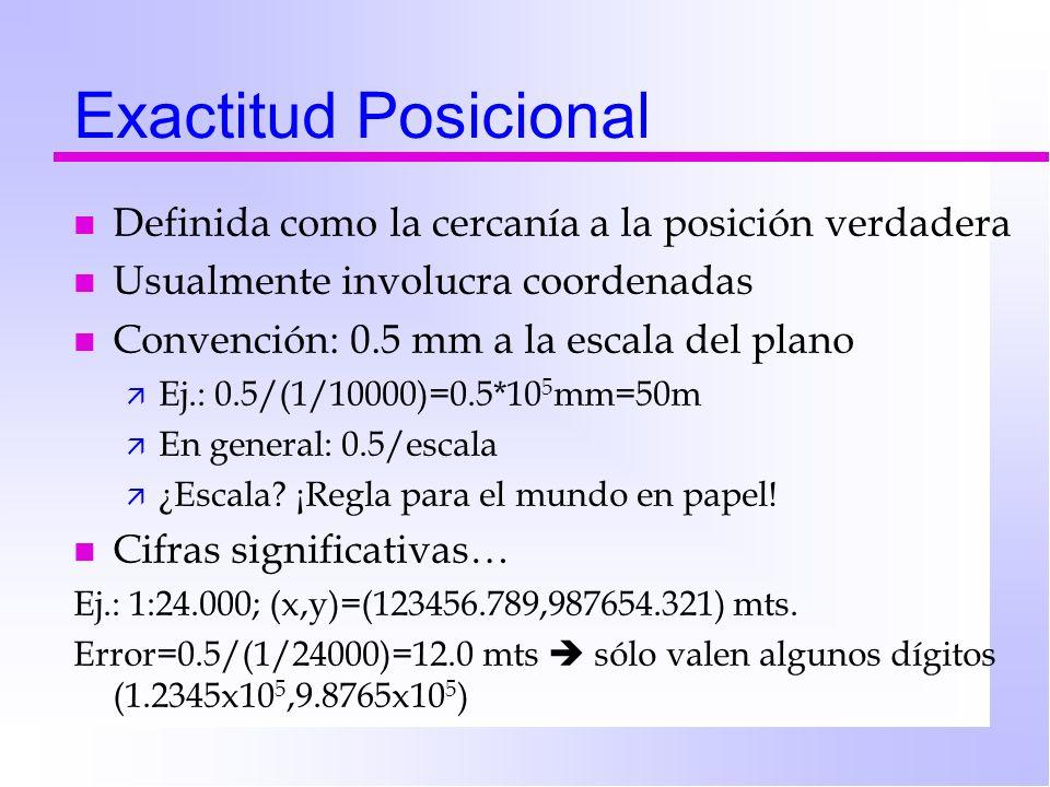 Exactitud Posicional n Definida como la cercanía a la posición verdadera n Usualmente involucra coordenadas n Convención: 0.5 mm a la escala del plano