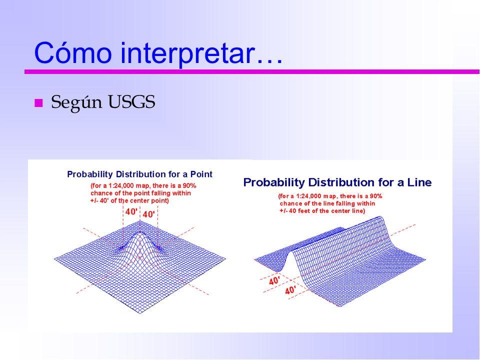 Cómo interpretar… n Según USGS
