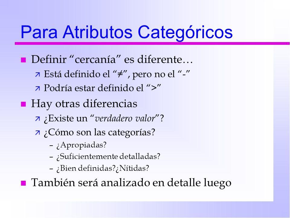 Para Atributos Categóricos n Definir cercanía es diferente… ä Está definido el, pero no el - ä Podría estar definido el > n Hay otras diferencias ä ¿E