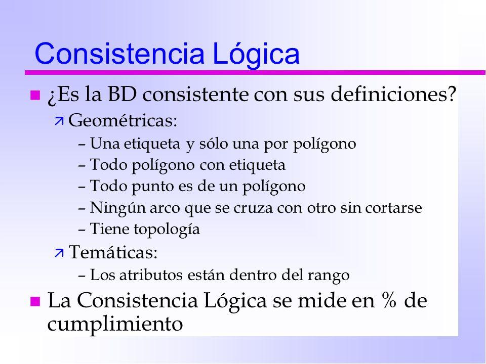 Consistencia Lógica n ¿Es la BD consistente con sus definiciones? ä Geométricas: –Una etiqueta y sólo una por polígono –Todo polígono con etiqueta –To