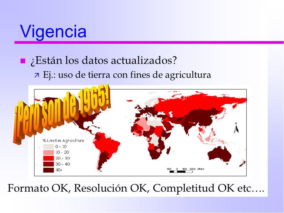 Vigencia n ¿Están los datos actualizados? ä Ej.: uso de tierra con fines de agricultura Formato OK, Resolución OK, Completitud OK etc….