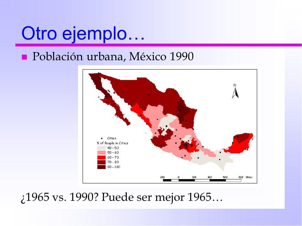 Otro ejemplo… n Población urbana, México 1990 ¿1965 vs. 1990? Puede ser mejor 1965…