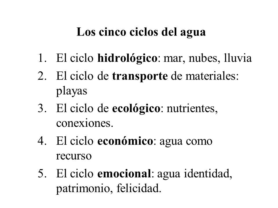 Los cinco ciclos del agua 1.El ciclo hidrológico: mar, nubes, lluvia 2.El ciclo de transporte de materiales: playas 3.El ciclo de ecológico: nutriente
