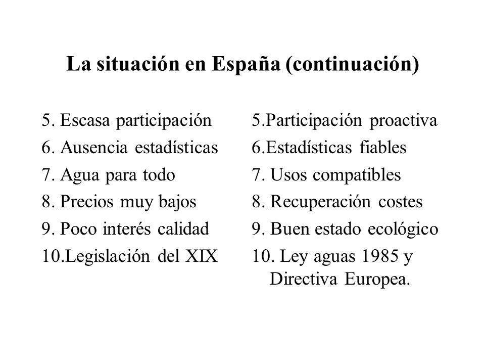 La situación en España (continuación) 5. Escasa participación 6. Ausencia estadísticas 7. Agua para todo 8. Precios muy bajos 9. Poco interés calidad