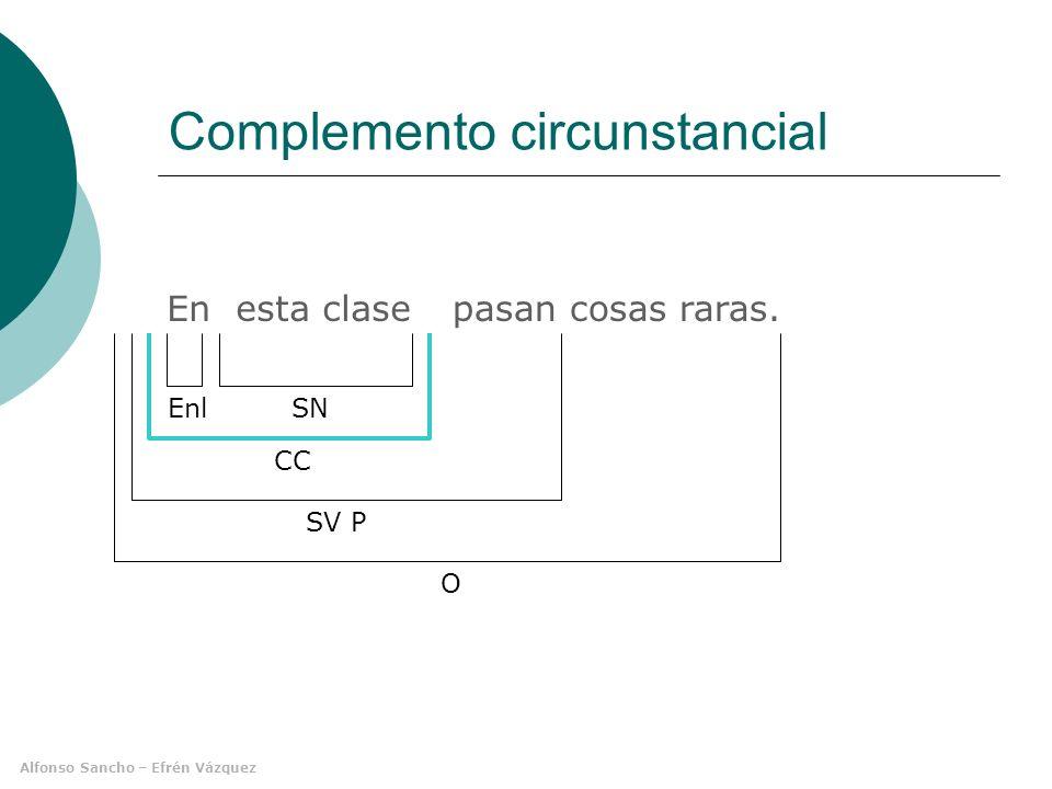 Alfonso Sancho – Efrén Vázquez Complemento indirecto ¿Le diste los euros CI O SV P a la delegada.
