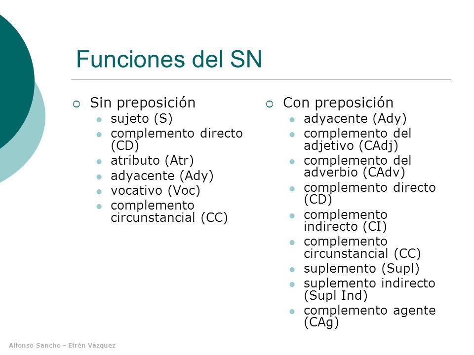 Alfonso Sancho – Efrén Vázquez Funciones del SN Su función principal es la de sujeto, pero puede desempeñar otras muchas funciones, solo o precedido de preposición.