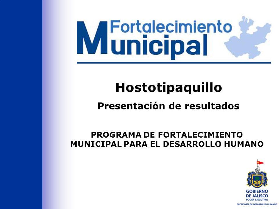 PROGRAMA DE FORTALECIMIENTO MUNICIPAL PARA EL DESARROLLO HUMANO Hostotipaquillo Presentación de resultados
