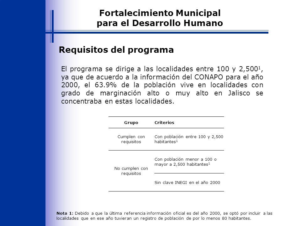 El programa se dirige a las localidades entre 100 y 2,500 1, ya que de acuerdo a la información del CONAPO para el año 2000, el 63.9% de la población vive en localidades con grado de marginación alto o muy alto en Jalisco se concentraba en estas localidades.