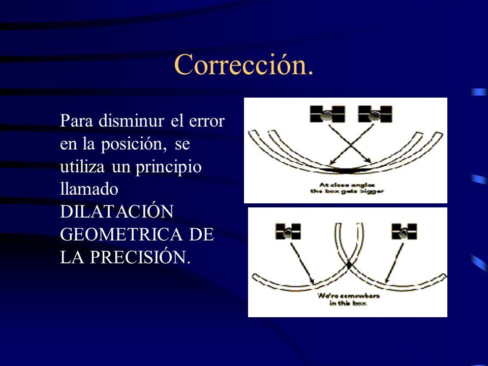 Corrección. Para disminur el error en la posición, se utiliza un principio llamado DILATACIÓN GEOMETRICA DE LA PRECISIÓN.