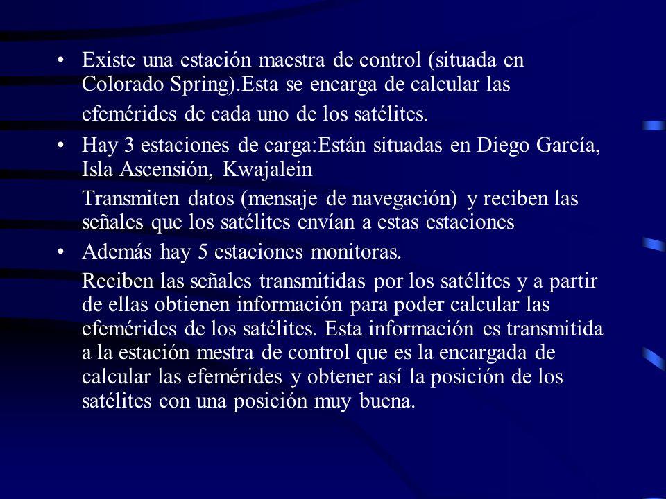 Existe una estación maestra de control (situada en Colorado Spring).Esta se encarga de calcular las efemérides de cada uno de los satélites. Hay 3 est