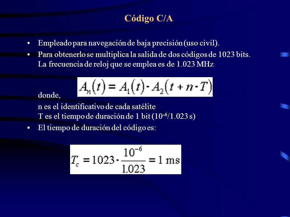 Código C/A Empleado para navegación de baja precisión (uso civil). Para obtenerlo se multiplica la salida de dos códigos de 1023 bits. La frecuencia d
