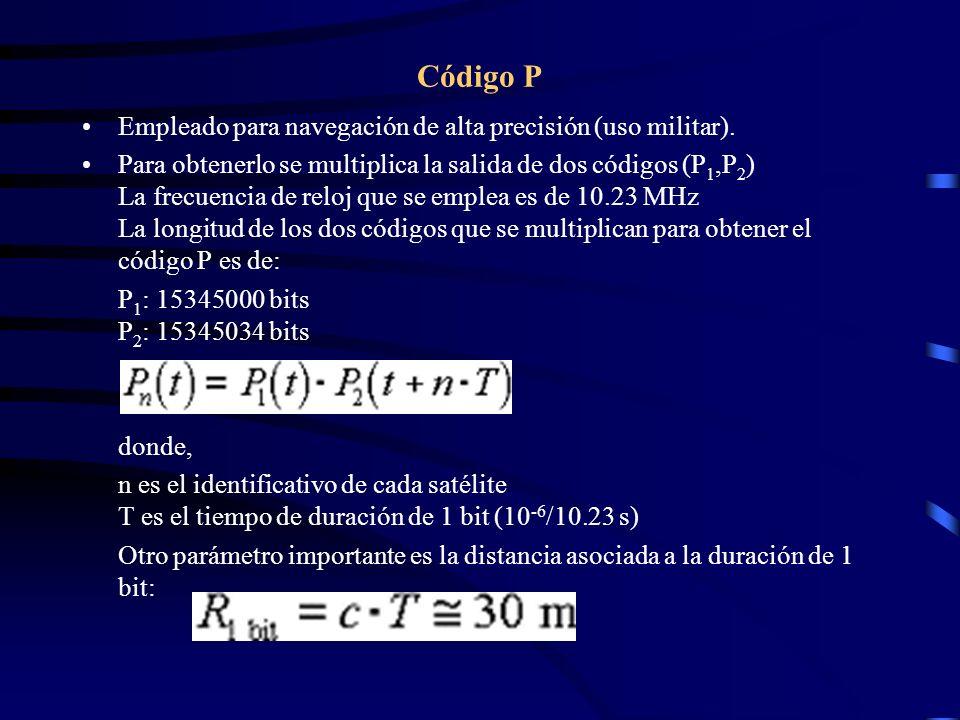 Código P Empleado para navegación de alta precisión (uso militar). Para obtenerlo se multiplica la salida de dos códigos (P 1,P 2 ) La frecuencia de r