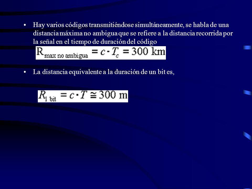 Hay varios códigos transmitiéndose simultáneamente, se habla de una distancia máxima no ambigua que se refiere a la distancia recorrida por la señal e