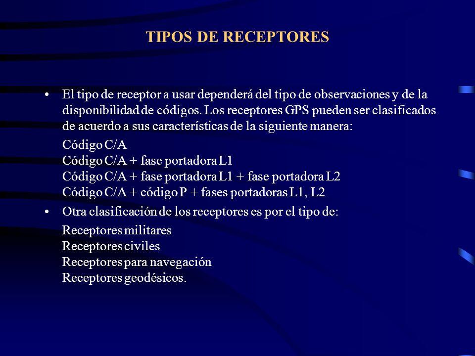 TIPOS DE RECEPTORES El tipo de receptor a usar dependerá del tipo de observaciones y de la disponibilidad de códigos. Los receptores GPS pueden ser cl