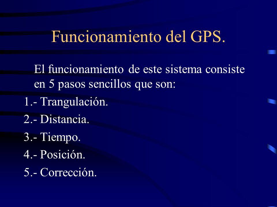 Funcionamiento del GPS. El funcionamiento de este sistema consiste en 5 pasos sencillos que son: 1.- Trangulación. 2.- Distancia. 3.- Tiempo. 4.- Posi