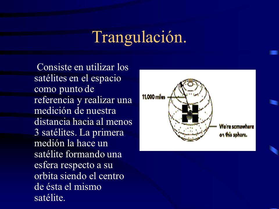 Trangulación. Consiste en utilizar los satélites en el espacio como punto de referencia y realizar una medición de nuestra distancia hacia al menos 3