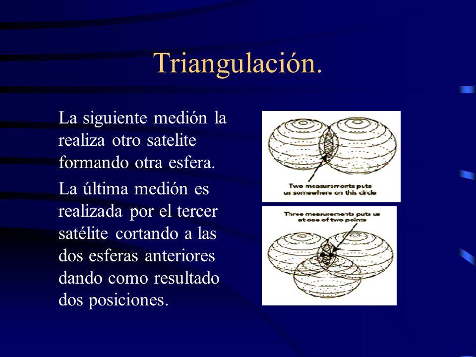 Triangulación. La siguiente medión la realiza otro satelite formando otra esfera. La última medión es realizada por el tercer satélite cortando a las