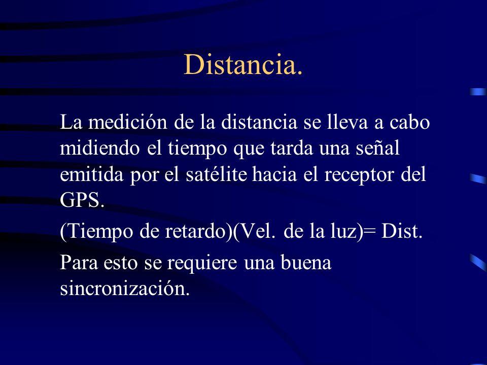 Distancia. La medición de la distancia se lleva a cabo midiendo el tiempo que tarda una señal emitida por el satélite hacia el receptor del GPS. (Tiem