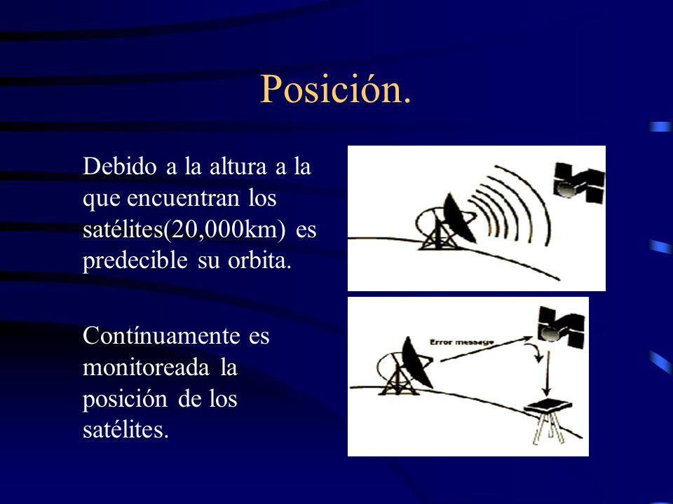 Posición. Debido a la altura a la que encuentran los satélites(20,000km) es predecible su orbita. Contínuamente es monitoreada la posición de los saté