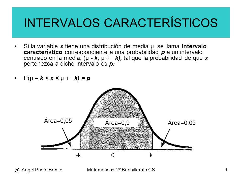 @ Angel Prieto BenitoMatemáticas 2º Bachillerato CS1 INTERVALOS CARACTERÍSTICOS Si la variable x tiene una distribución de media μ, se llama intervalo