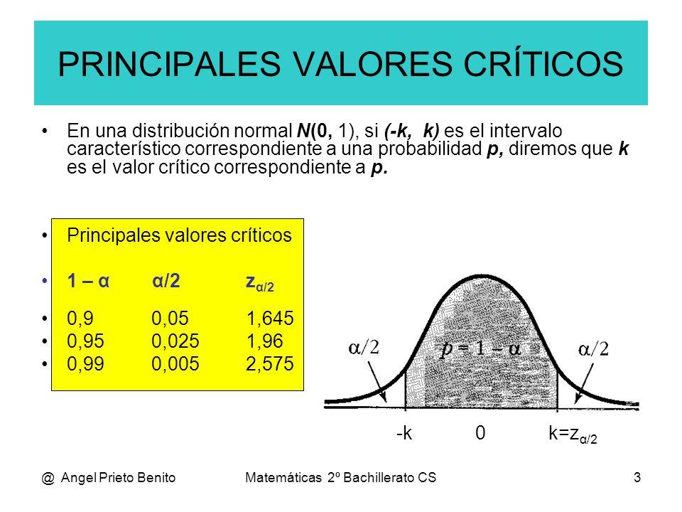 @ Angel Prieto BenitoMatemáticas 2º Bachillerato CS3 En una distribución normal N(0, 1), si (-k, k) es el intervalo característico correspondiente a u