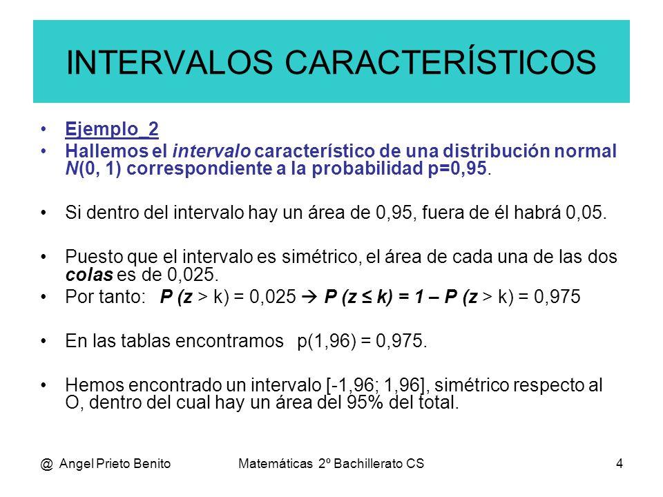 @ Angel Prieto BenitoMatemáticas 2º Bachillerato CS4 Ejemplo_2 Hallemos el intervalo característico de una distribución normal N(0, 1) correspondiente