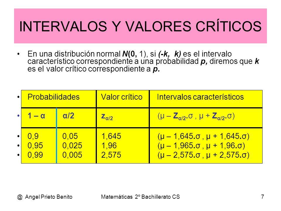 @ Angel Prieto BenitoMatemáticas 2º Bachillerato CS7 En una distribución normal N(0, 1), si (-k, k) es el intervalo característico correspondiente a u
