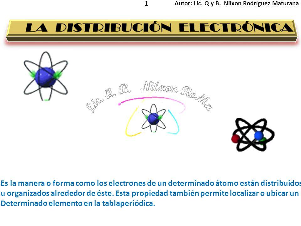 Es la manera o forma como los electrones de un determinado átomo están distribuidos u organizados alrededor de éste. Esta propiedad también permite lo