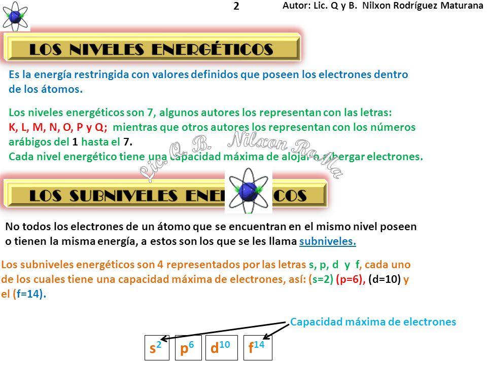 2 Es la energía restringida con valores definidos que poseen los electrones dentro de los átomos. Los niveles energéticos son 7, algunos autores los r
