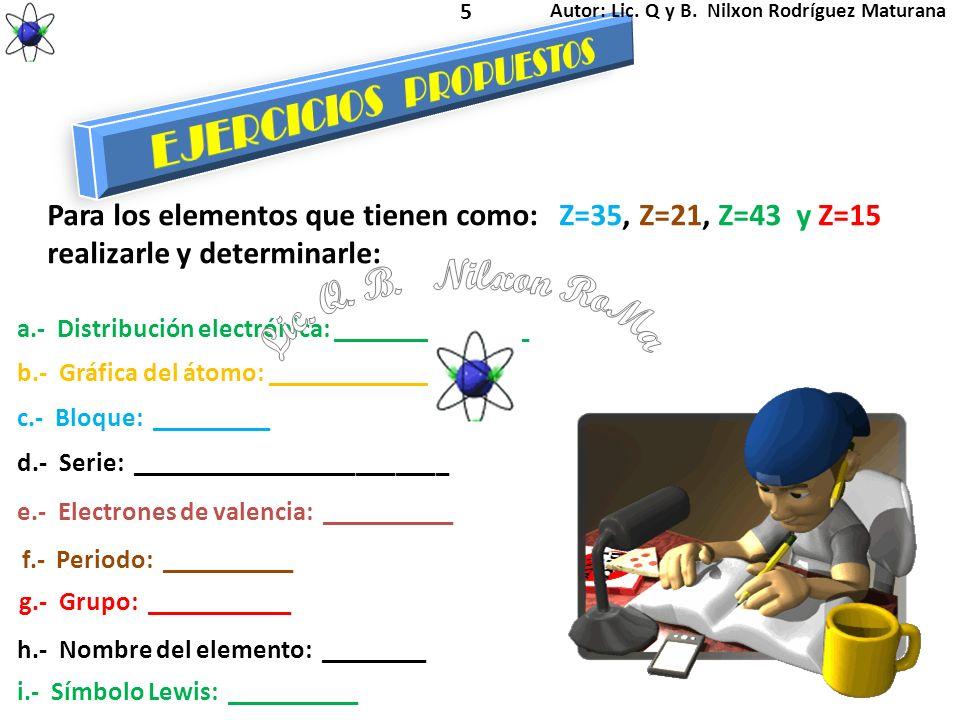 Para los elementos que tienen como: Z=35, Z=21, Z=43 y Z=15 realizarle y determinarle: a.- Distribución electrónica: _______________ b.- Gráfica del á