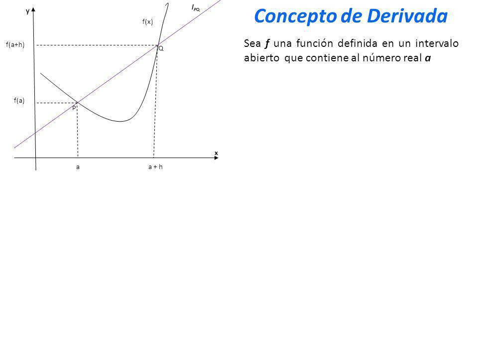 y x Q P f(x) aa + h f(a+h) f(a) Sea f una función definida en un intervalo abierto que contiene al número real a En la figura se observa la grafica de f y de una recta secante l PQ que pasa por P(a,f(a)) y Q(a+h,f(a+h)) lPQlPQ Concepto de Derivada