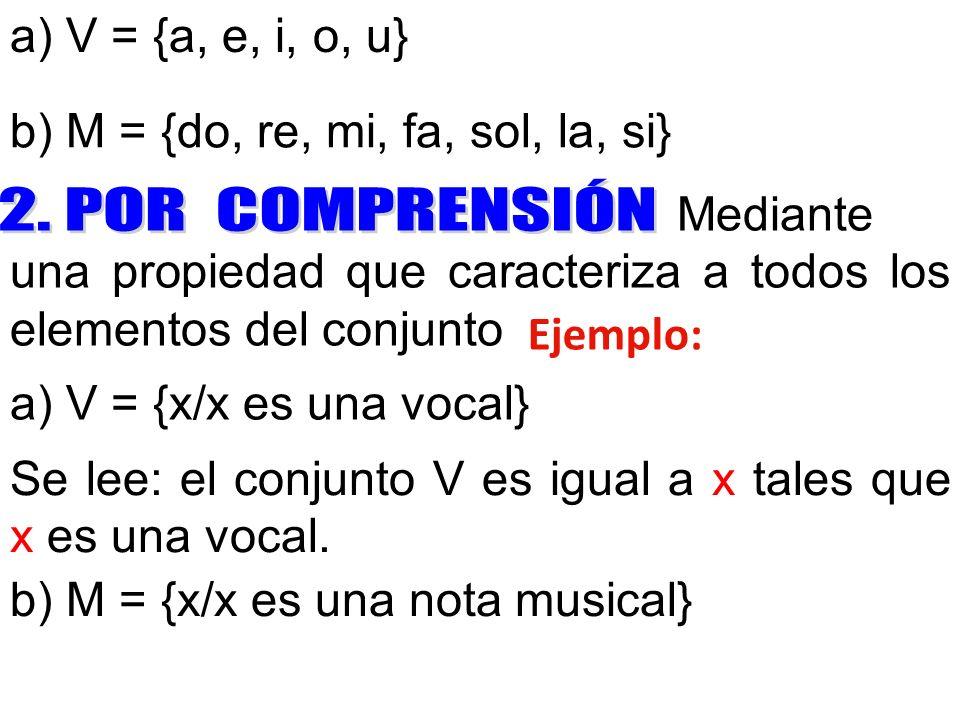 a) V = {a, e, i, o, u} b) M = {do, re, mi, fa, sol, la, si} Mediante una propiedad que caracteriza a todos los elementos del conjunto a) V = {x/x es u