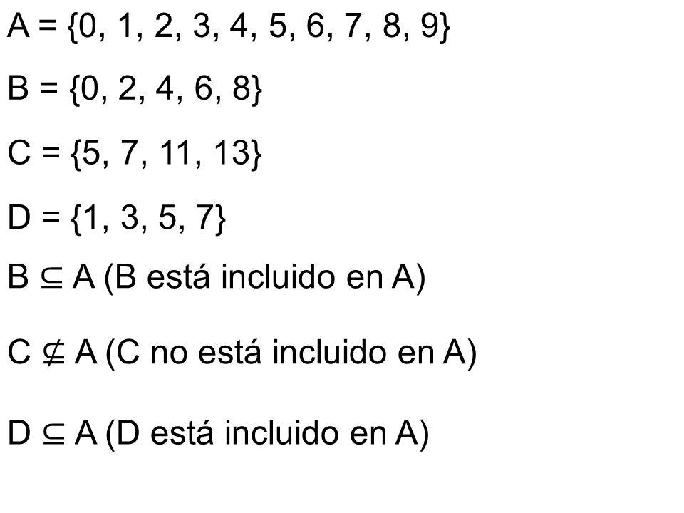 A = {0, 1, 2, 3, 4, 5, 6, 7, 8, 9} B = {0, 2, 4, 6, 8} C = {5, 7, 11, 13} D = {1, 3, 5, 7} B A (B está incluido en A) C A (C no está incluido en A) D