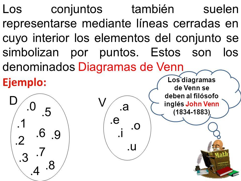 Los conjuntos también suelen representarse mediante líneas cerradas en cuyo interior los elementos del conjunto se simbolizan por puntos. Estos son lo