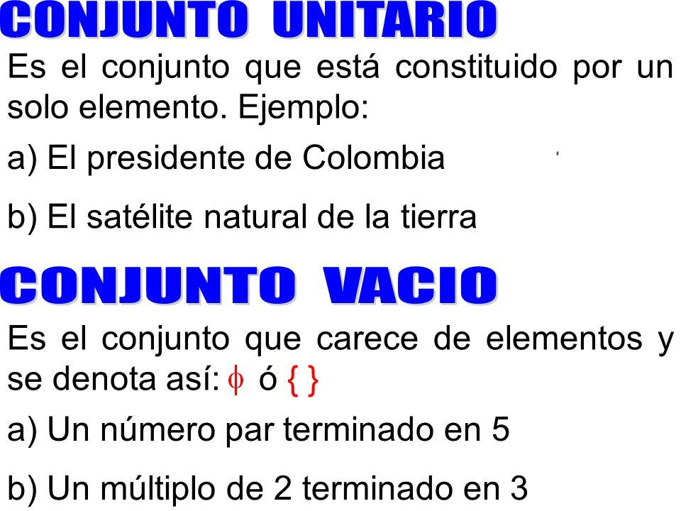 Es el conjunto que está constituido por un solo elemento. Ejemplo: a) El presidente de Colombia b) El satélite natural de la tierra Es el conjunto que