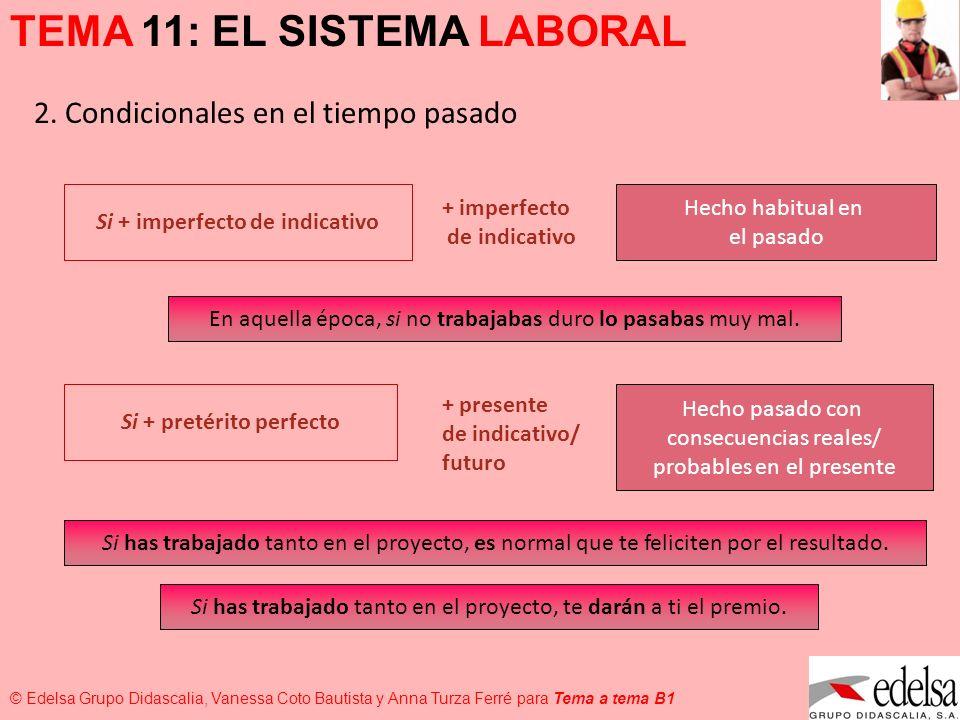 TEMA 11: EL SISTEMA LABORAL © Edelsa Grupo Didascalia, Vanessa Coto Bautista y Anna Turza Ferré para Tema a tema B1 2. Condicionales en el tiempo pasa