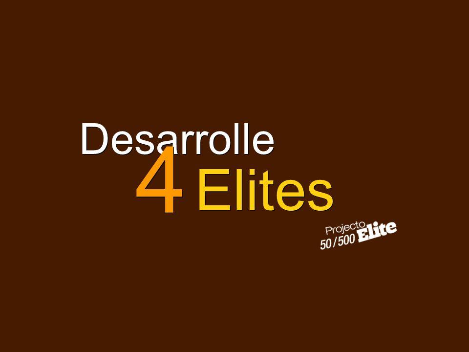 Desarrolle 4 4 Elites