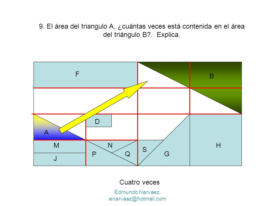 P H P Q B A N G S F D M J 9. El área del triangulo A, ¿cuántas veces está contenida en el área del triángulo B?. Explica. Cuatro veces Edmundo Narvaez