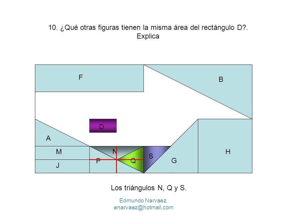 P H P Q B A N G S F D M J 10. ¿Qué otras figuras tienen la misma área del rectángulo D?. Explica Los triángulos N, Q y S. Edmundo Narvaez. enarvaez@ho