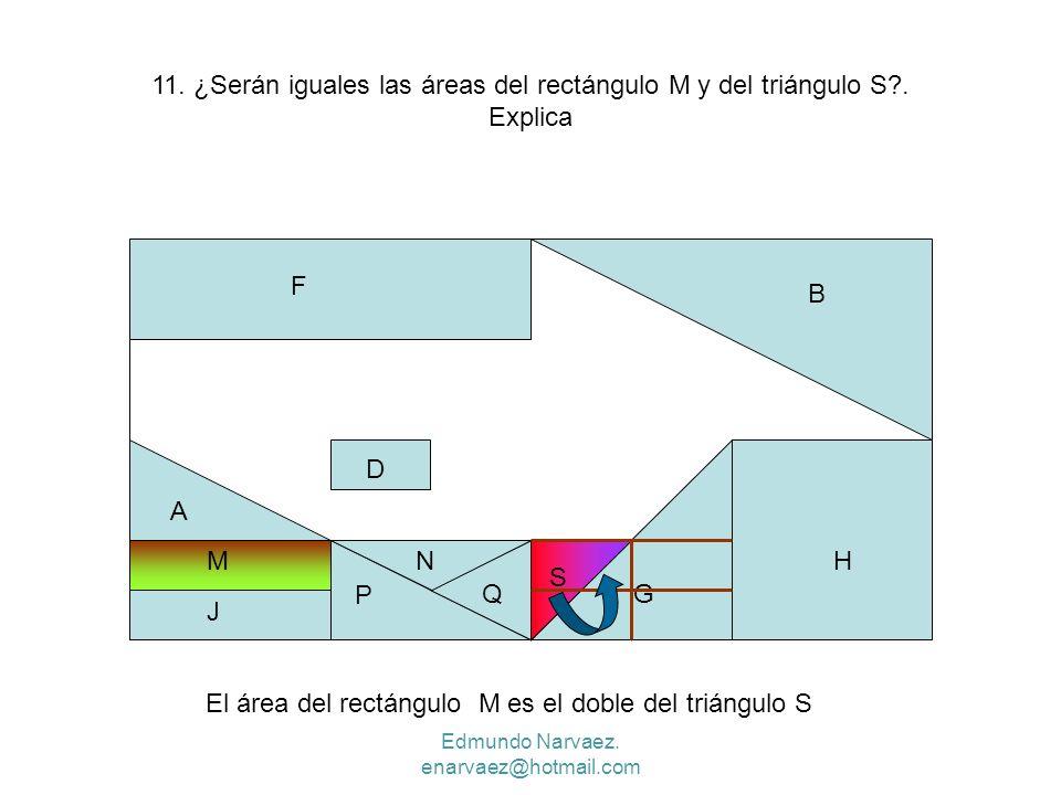 P H P Q B A N G S F D M J 11. ¿Serán iguales las áreas del rectángulo M y del triángulo S?. Explica El área del rectángulo M es el doble del triángulo