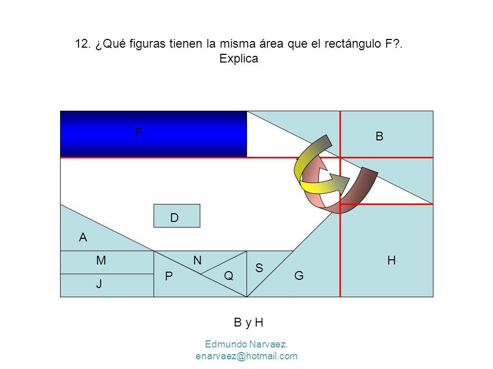 P H P Q B A N G S F D M J 12. ¿Qué figuras tienen la misma área que el rectángulo F?. Explica B y H Edmundo Narvaez. enarvaez@hotmail.com