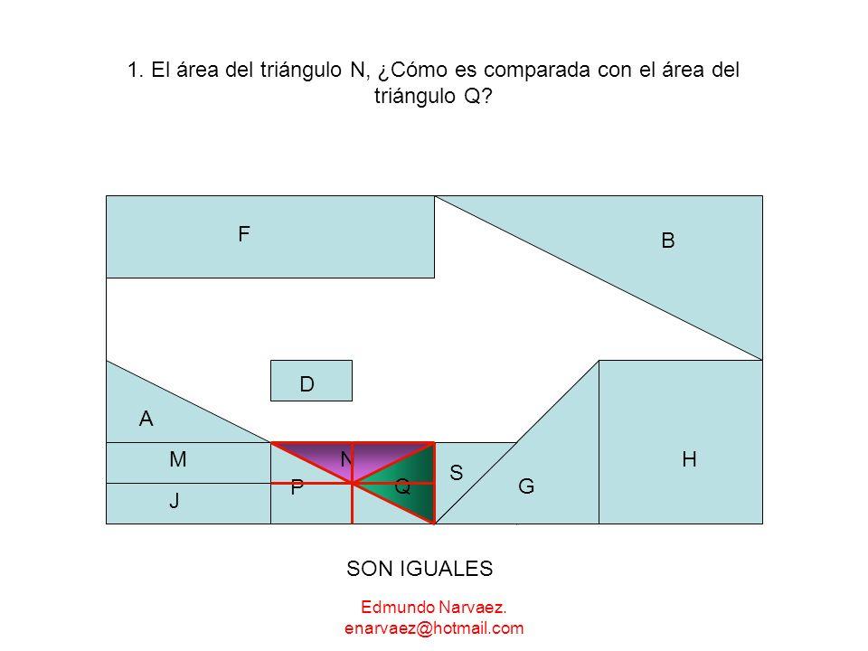 P H P Q B A N G 1. El área del triángulo N, ¿Cómo es comparada con el área del triángulo Q? S F D M J SON IGUALES Edmundo Narvaez. enarvaez@hotmail.co