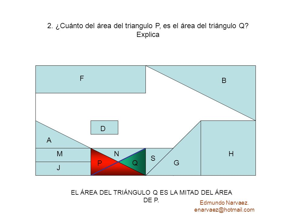 P H P Q B A N G S F D M J 2. ¿Cuánto del área del triangulo P, es el área del triángulo Q? Explica EL ÁREA DEL TRIÁNGULO Q ES LA MITAD DEL ÁREA DE P.