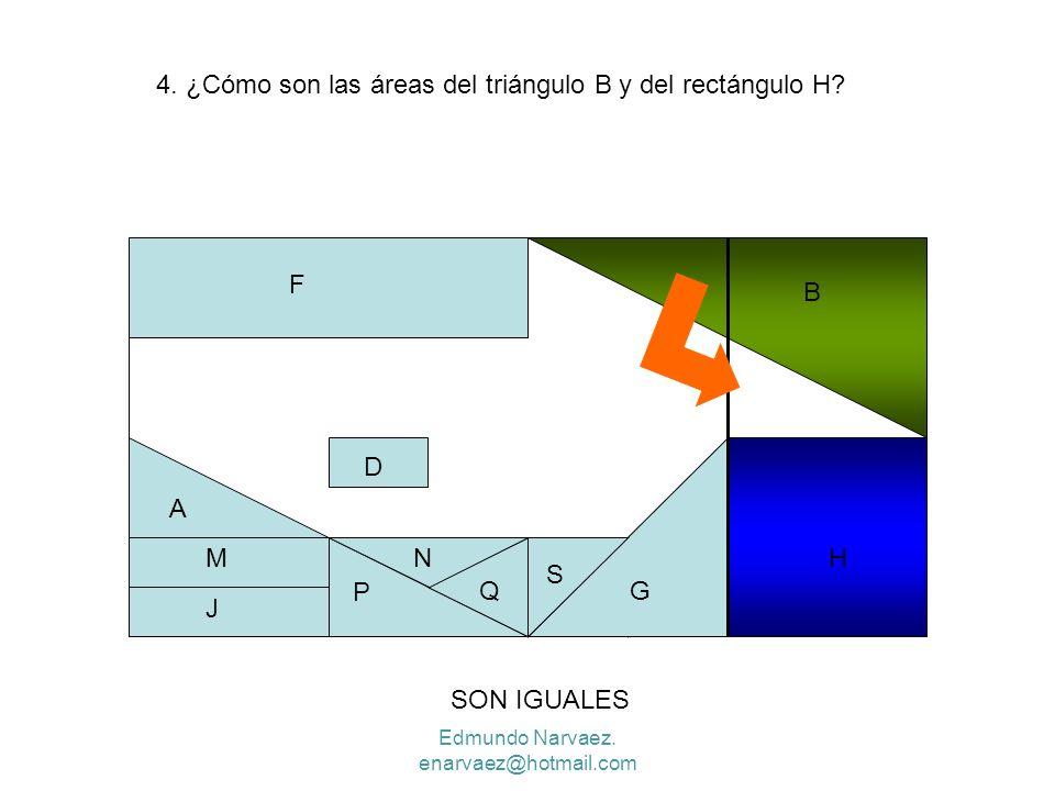 P H P Q B A N G S F D M J 4. ¿Cómo son las áreas del triángulo B y del rectángulo H? SON IGUALES Edmundo Narvaez. enarvaez@hotmail.com