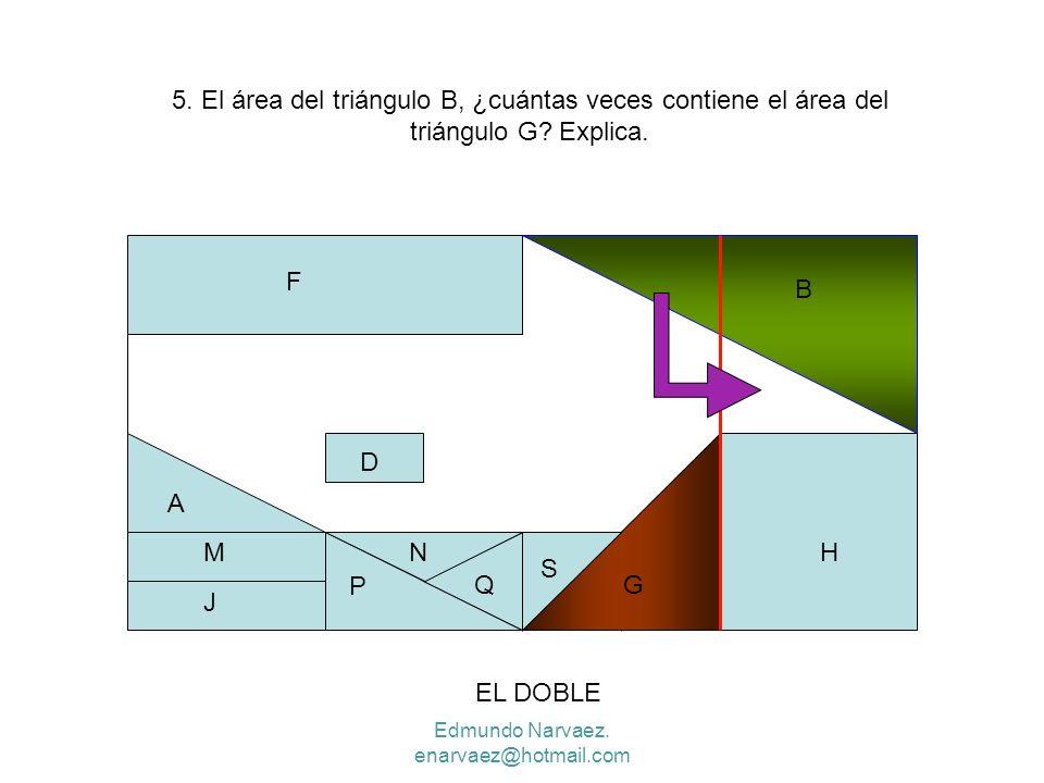 P H P Q B A N G S F D M J 5. El área del triángulo B, ¿cuántas veces contiene el área del triángulo G? Explica. EL DOBLE Edmundo Narvaez. enarvaez@hot