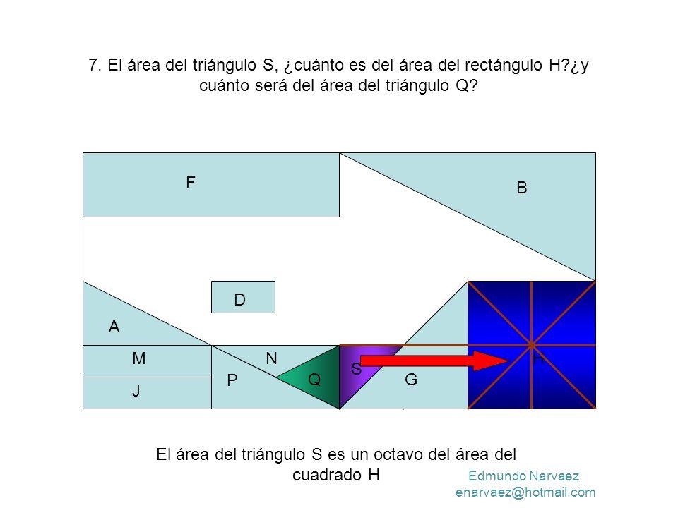 P H P Q B A N G S F D M J 7. El área del triángulo S, ¿cuánto es del área del rectángulo H?¿y cuánto será del área del triángulo Q? El área del triáng